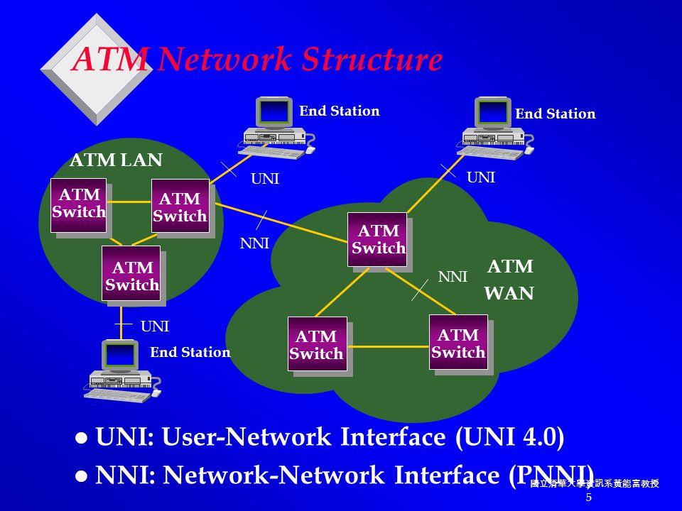 國立清華大學資訊系黃能富教授 5 ATM Network Structure ATM LAN ATM WAN UNI NNI UNI: User-Network Interface (UNI 4.0) NNI: Network-Network Interface (PNNI) UNI End Station ATM Switch ATM Switch ATM Switch ATM Switch ATM Switch ATM Switch End Station
