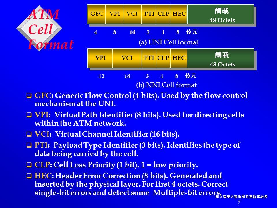 國立清華大學資訊系黃能富教授 7 ATM Cell Format 酬載 48 Octets GFC VPI VCI PTI CLP HEC 4 8 16 3 1 8 位元 酬載 48 Octets VPI VCI PTI CLP HEC 12 16 3 1 8 位元 (a) UNI Cell format (b) NNI Cell format  GFC: Generic Flow Control (4 bits).