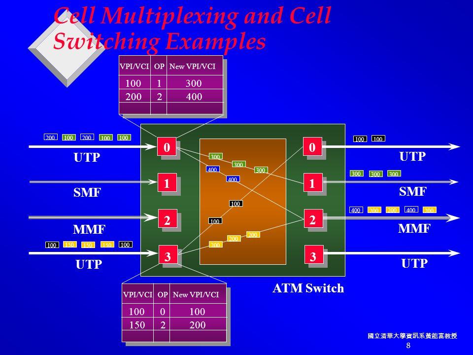 國立清華大學資訊系黃能富教授 8 Cell Multiplexing and Cell Switching Examples 100 200 100 200 150 100 200 400 200 400 300 100 VPI/VCI OP New VPI/VCI 100 0 100 150 2 200 0 1 2 3 0 1 2 3 VPI/VCI OP New VPI/VCI 100 1 300 200 2 400 ATM Switch 100 200 300 400 UTP SMF MMF UTP SMF MMF
