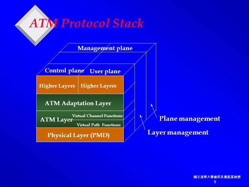 國立清華大學資訊系黃能富教授 9 ATM Protocol Stack Physical Layer (PMD) ATM Layer ATM Adaptation Layer Higher Layers Control plane User plane Management plane Layer management Plane management Virtual Channel Functions Virtual Path Functions