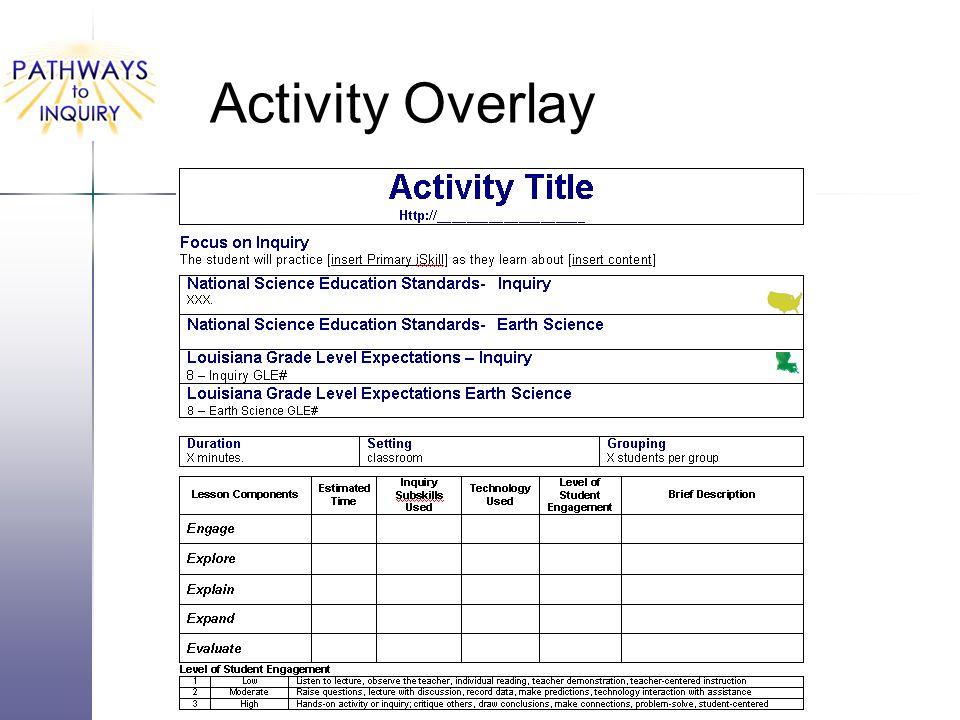 Activity Overlay