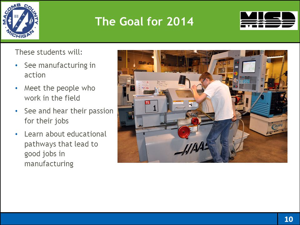 The Goal for 2014 These students will: See manufacturing in action Meet the people who work in the field See and hear their passion for their jobs Lea
