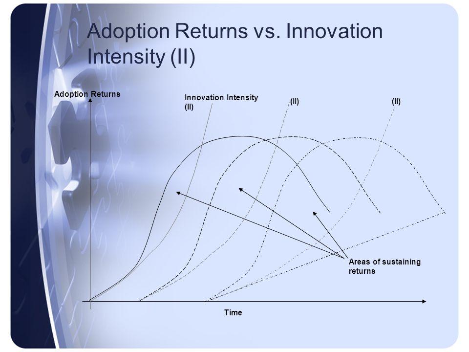 Adoption Returns vs. Innovation Intensity (II) Time Innovation Intensity (II) Areas of sustaining returns (II) Adoption Returns (II)