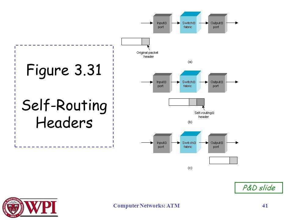 Computer Networks: ATM41 Figure 3.31 Self-Routing Headers P&D slide