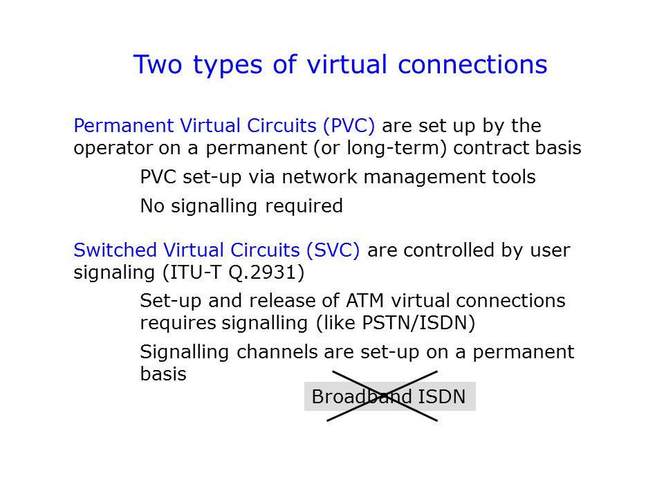 Two types of virtual connections Permanent Virtual Circuits (PVC) are set up by the operator on a permanent (or long-term) contract basis PVC set-up via network management tools No signalling required Switched Virtual Circuits (SVC) are controlled by user signaling (ITU-T Q.2931) Set-up and release of ATM virtual connections requires signalling (like PSTN/ISDN) Signalling channels are set-up on a permanent basis Broadband ISDN