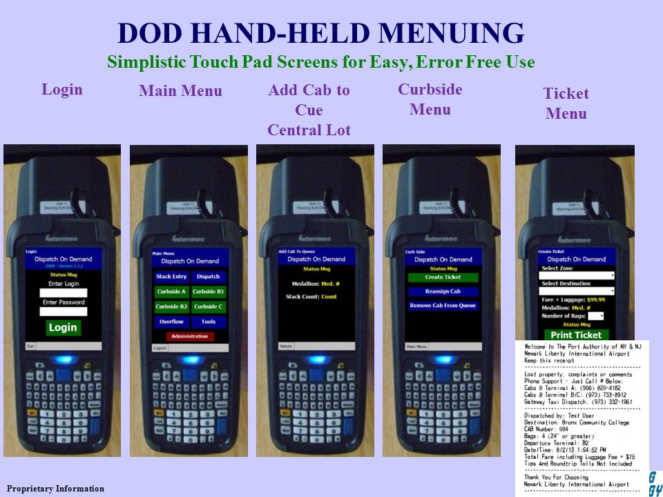 Proprietary Information DOD HAND-HELD MENUING Simplistic Touch Pad Screens for Easy, Error Free Use Login Main Menu Add Cab to Cue Central Lot Ticket Menu Curbside Menu
