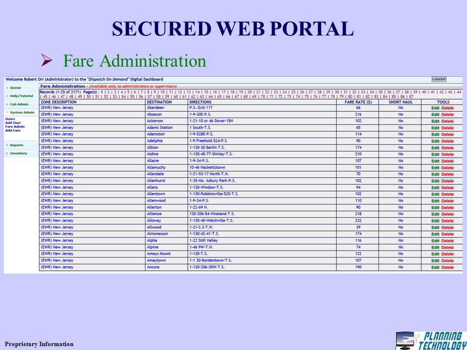 Proprietary Information SECURED WEB PORTAL  Fare Administration
