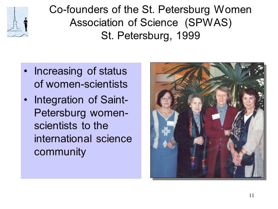11 Co-founders of the St. Petersburg Women Association of Science (SPWAS) St. Petersburg, 1999 Increasing of status of women-scientists Integration of