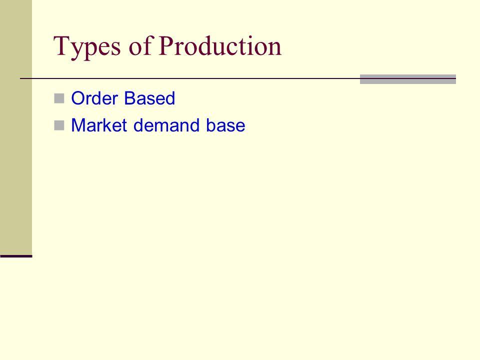 Types of Production Order Based Market demand base