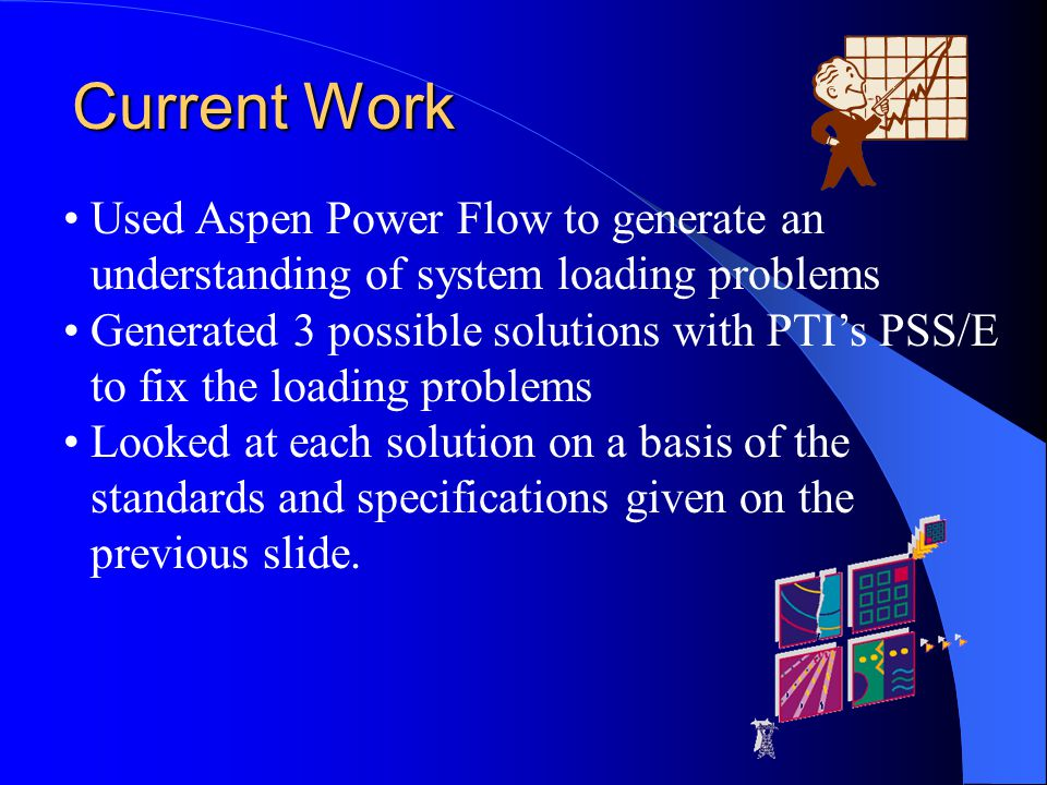 Current Work Used Aspen Power Flow to generate an understanding of system loading problems Generated 3 possible solutions with PTI's PSS/E to fix the loading problems Looked at each solution on a basis of the standards and specifications given on the previous slide.