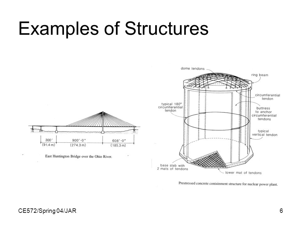 CE572/Spring 04/JAR6 Examples of Structures