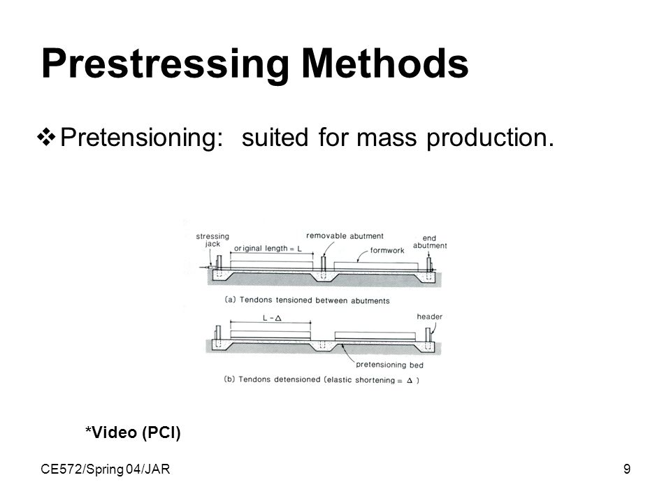 CE572/Spring 04/JAR9 Prestressing Methods  Pretensioning: suited for mass production. *Video (PCI)