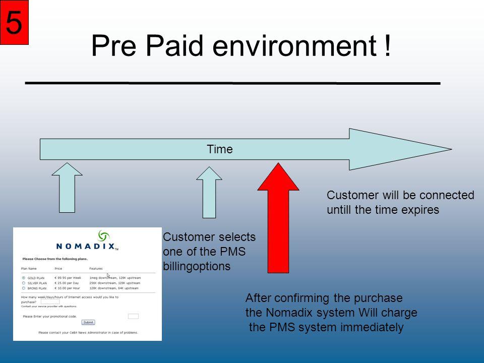 5 Pre Paid environment .