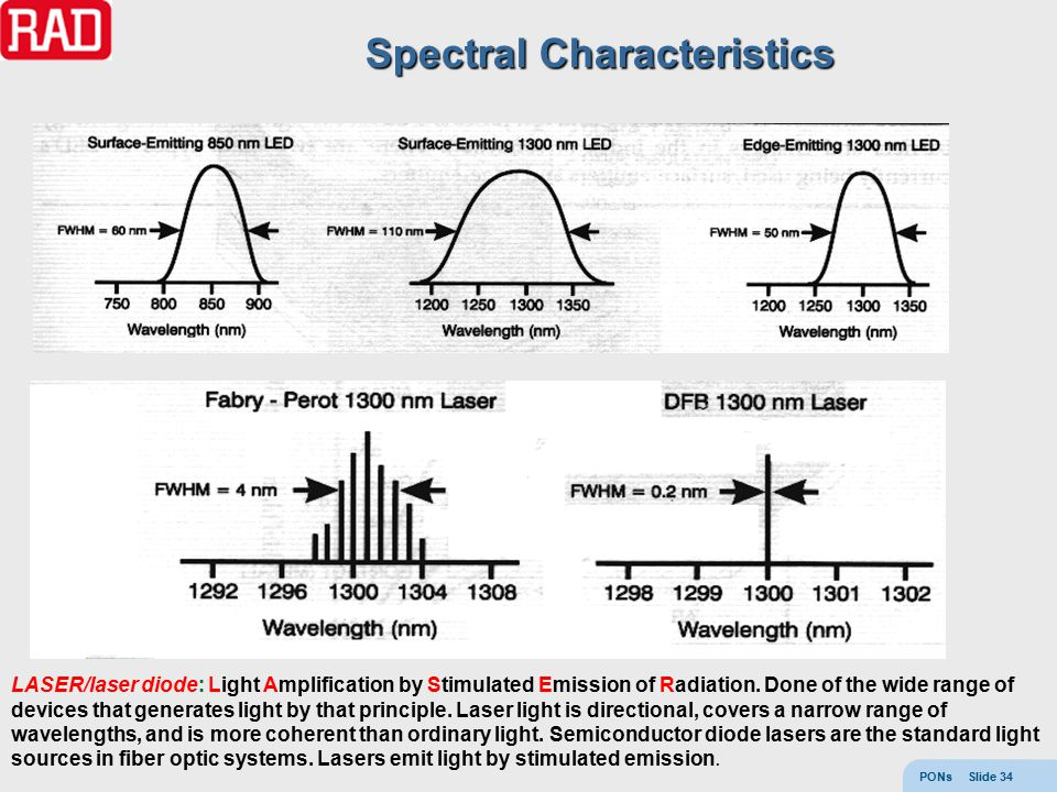 PONs Slide 34 LASER/laser diode: Light Amplification by Stimulated Emission of Radiation. Done of the wide range of devices that generates light by th