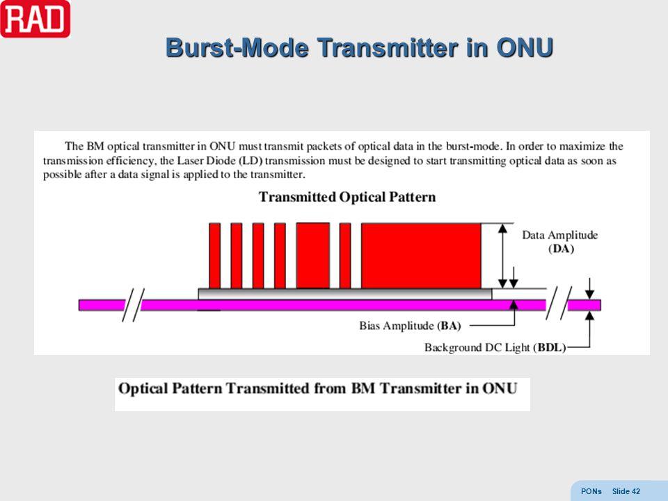 PONs Slide 42 Burst-Mode Transmitter in ONU