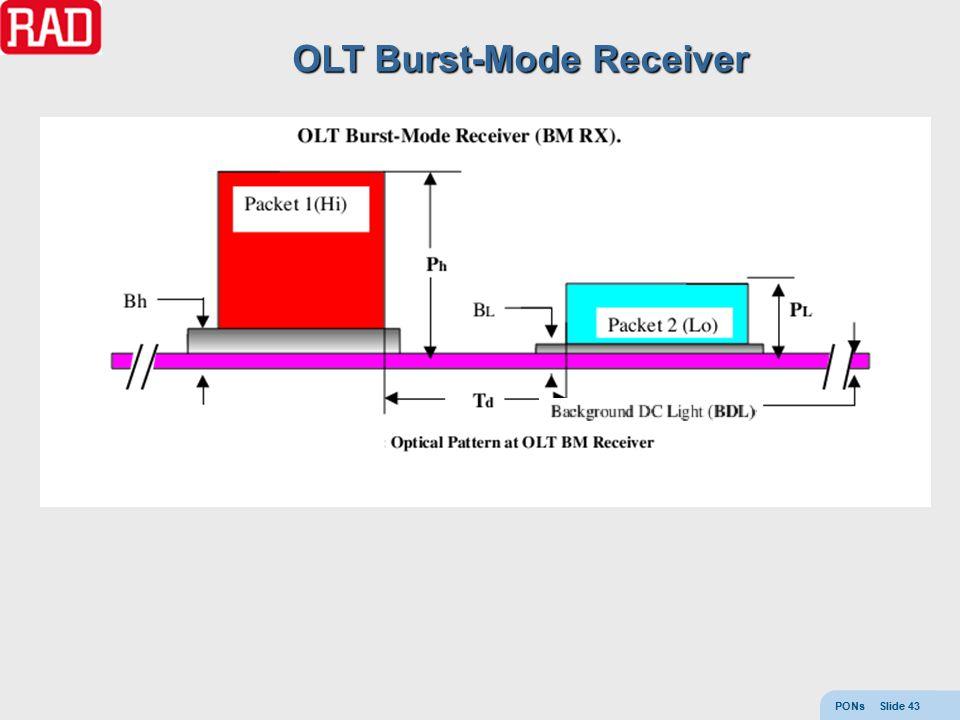 PONs Slide 43 OLT Burst-Mode Receiver