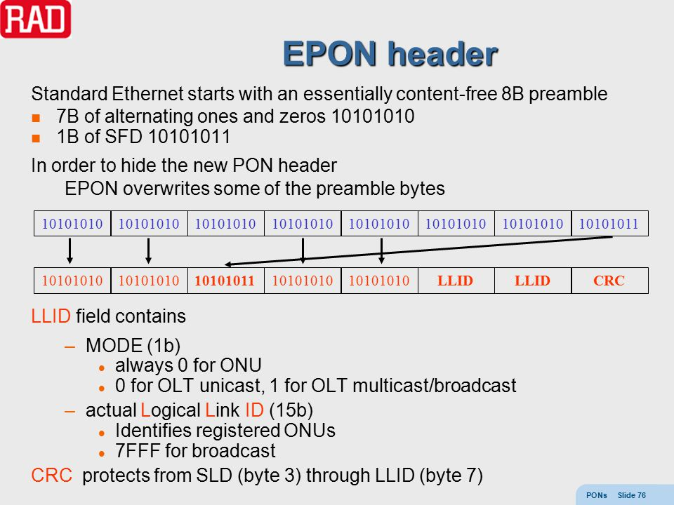 PONs Slide 76 EPON header Standard Ethernet starts with an essentially content-free 8B preamble 7B of alternating ones and zeros 10101010 1B of SFD 10