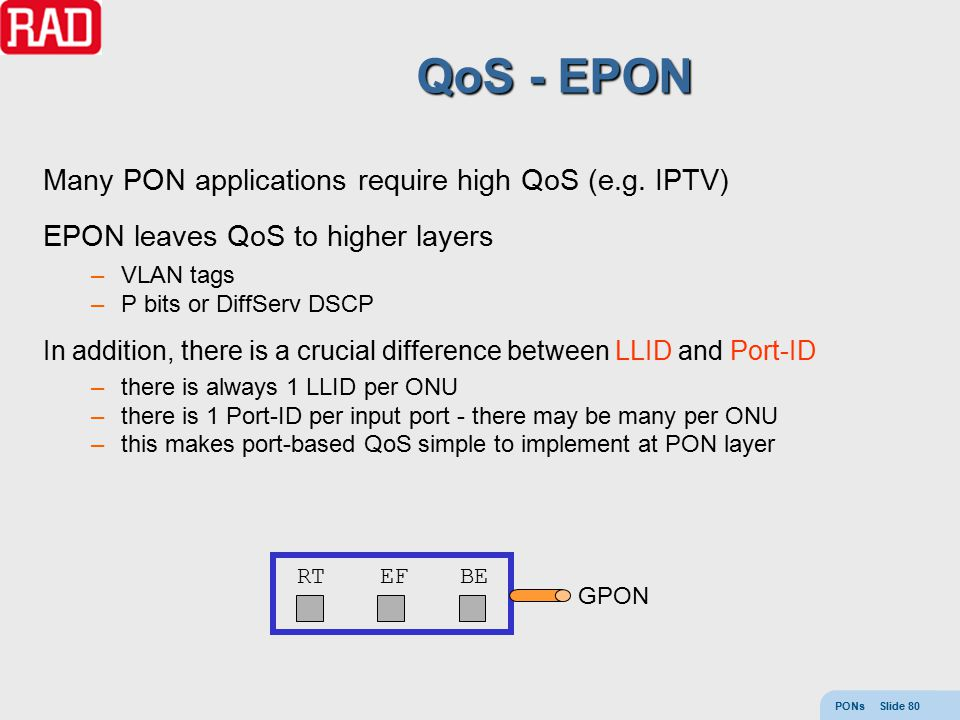 PONs Slide 80 QoS - EPON Many PON applications require high QoS (e.g. IPTV) EPON leaves QoS to higher layers –VLAN tags –P bits or DiffServ DSCP In ad