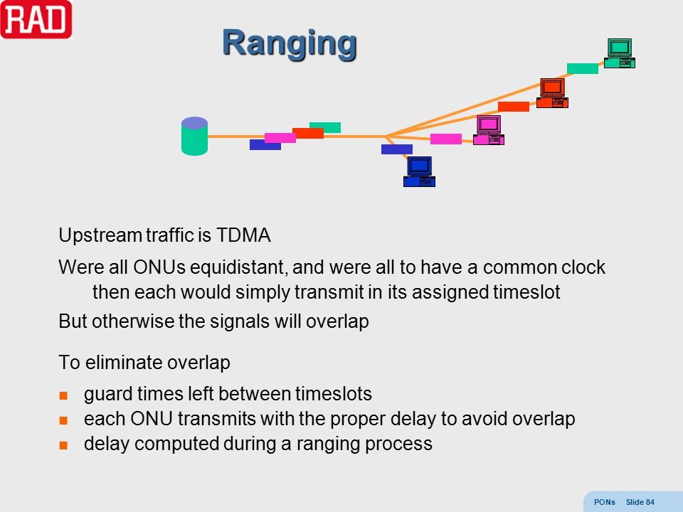 PONs Slide 84Ranging Upstream traffic is TDMA Were all ONUs equidistant, and were all to have a common clock then each would simply transmit in its as