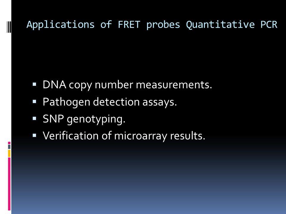 Applications of FRET probes Quantitative PCR  DNA copy number measurements.  Pathogen detection assays.  SNP genotyping.  Verification of microarr