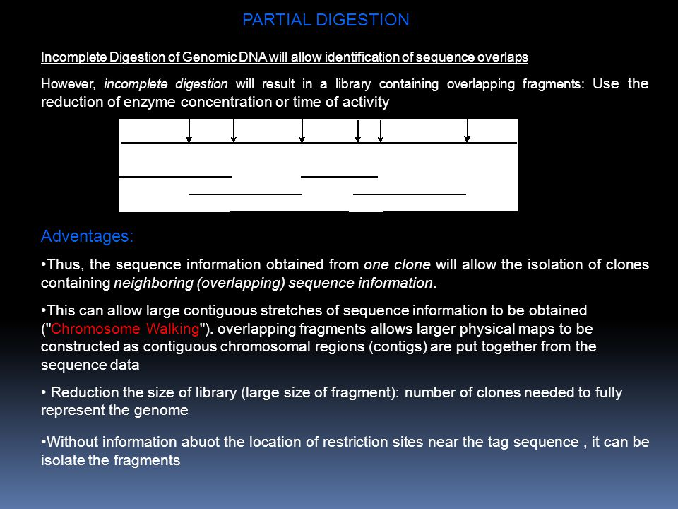 Incomplete Digestion of Genomic DNA will allow identification of sequence overlaps However, incomplete digestion will result in a library containing o