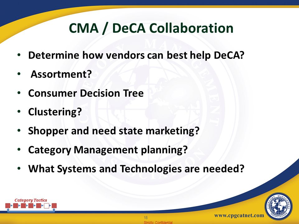 16 Strictly Confidential CMA / DeCA Collaboration Determine how vendors can best help DeCA? Assortment? Consumer Decision Tree Clustering? Shopper and