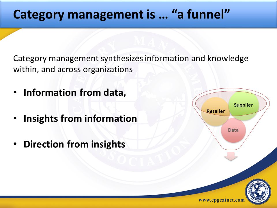 "Category management is … ""a funnel"" Category management synthesizes information and knowledge within, and across organizations Information from data,"