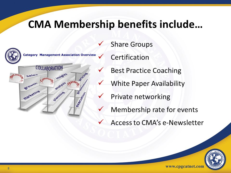 CMA Membership benefits include… 8 Share Groups Certification Best Practice Coaching White Paper Availability Private networking Membership rate for e
