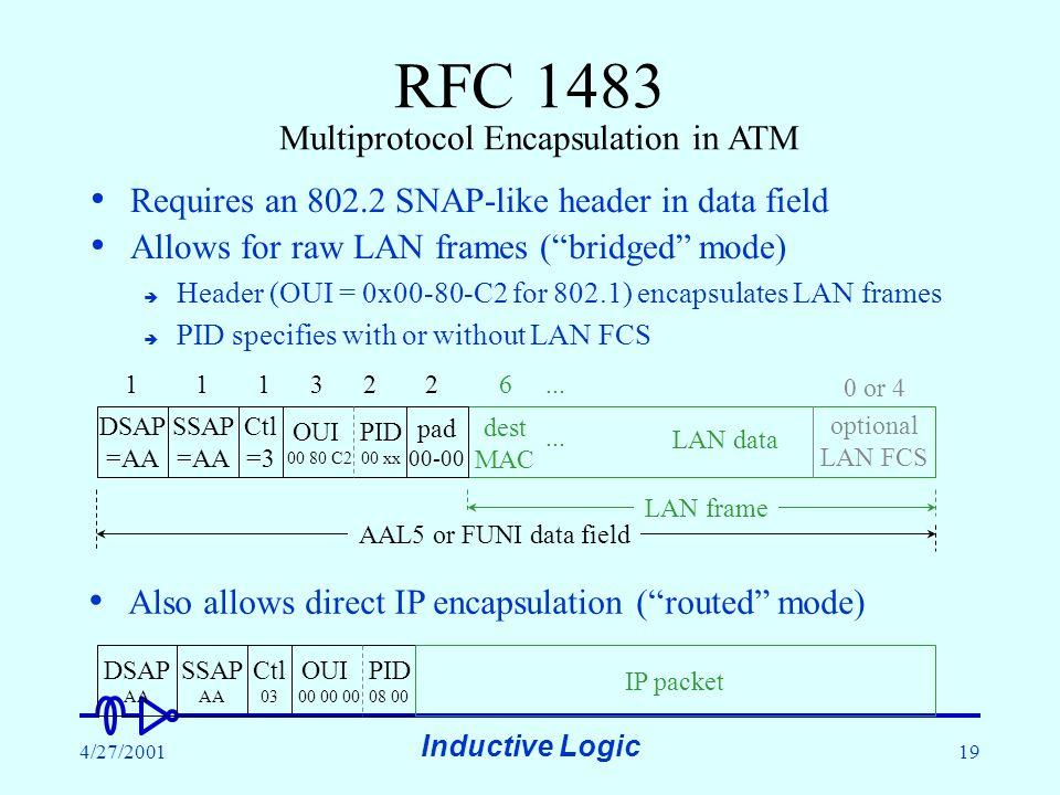 Inductive Logic 4/27/200119 dest MAC LAN data DSAP =AA SSAP =AA Ctl =3 pad 00-00 111322 LAN frame 6...
