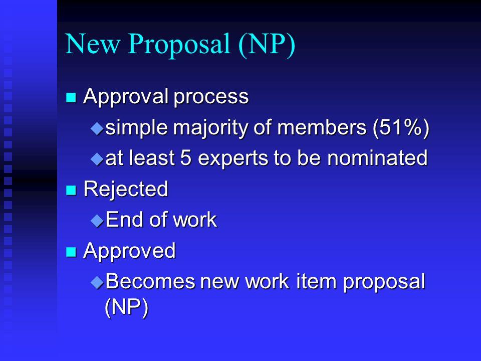 Potential New Work Item (PWI) n Proposer can be: n National Committee (NC) n Secretary n Liaison organization n General Secretary