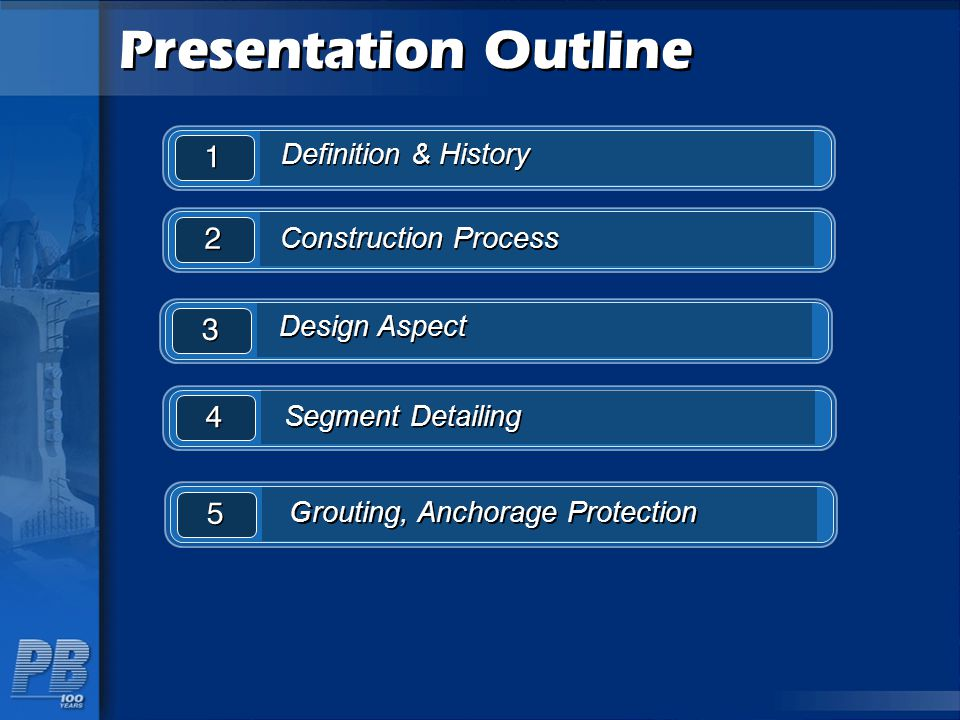 Design Philosophy Two Stages of Post-Tensioning Stability Serviceability Time Dependant Analysis Ultimate Limit States