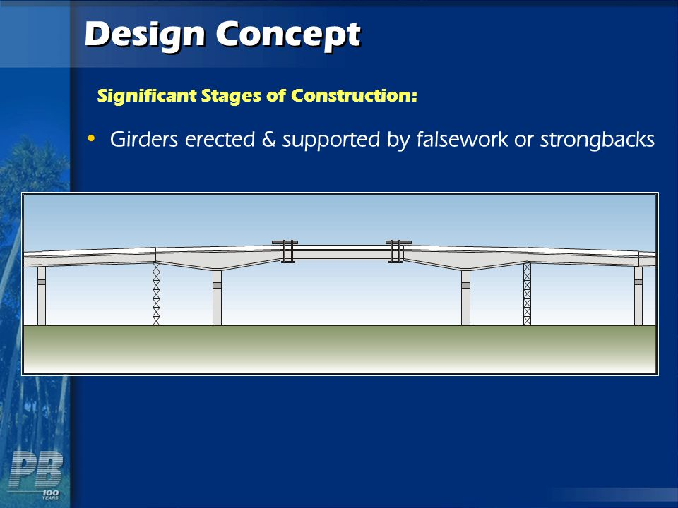 Design Concept Girders erected & supported by falsework or strongbacks Significant Stages of Construction: