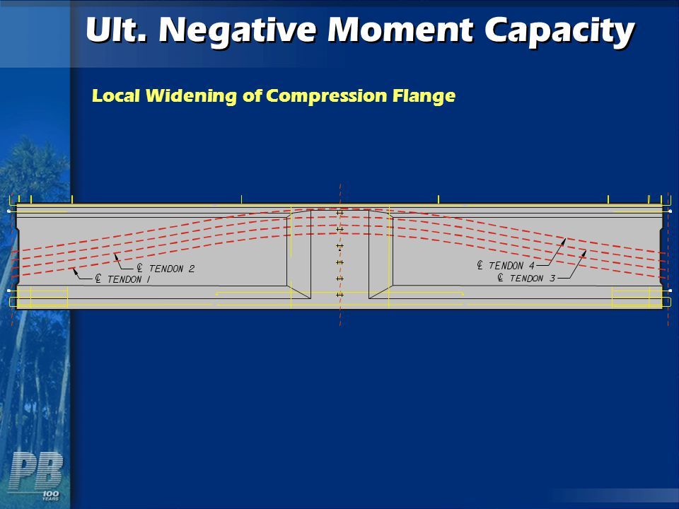 Ult. Negative Moment Capacity Local Widening of Compression Flange