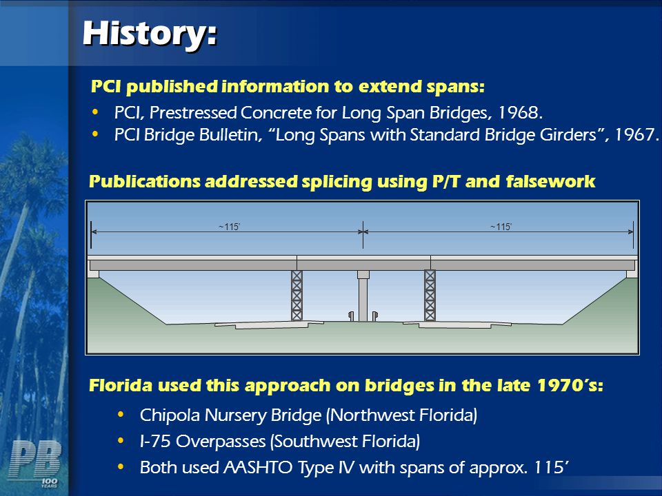 Typical Usage 200' to 300' 150' 65' Original concept evolved to bulb-tees with haunches Intracoastal Waterway Crossings (navigational clearance) Spans up to 300' can be accommodated Haunch Girder is used for span equal or larger than 250'