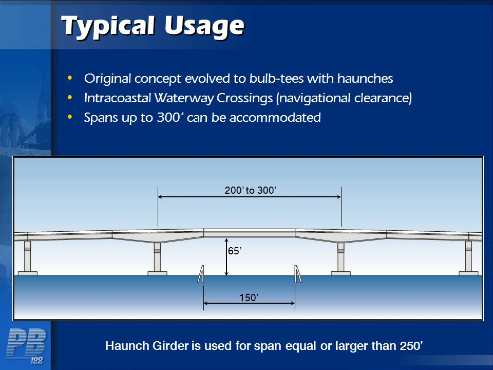Highlights of Florida Grouting Grout Material –Zero Bleed Water, Pre-Bagged, Pre-Approved Duct Material –Plastic Duct, Light Color –Sealed & Pressure Tested Grouting Procedure –Injected Solely from Extreme Low Point –High Points & Anchorages Inspected After Grouting –Secondary (Vacuum) Grouting if Needed