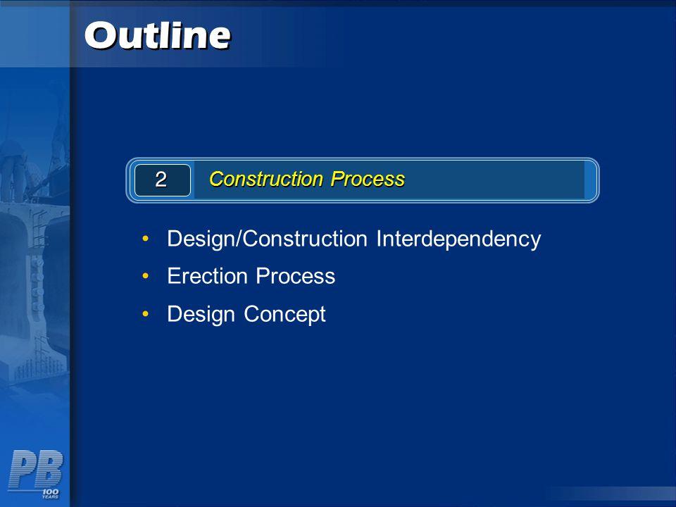 DESIGN CONSTRUCTION Design Approach