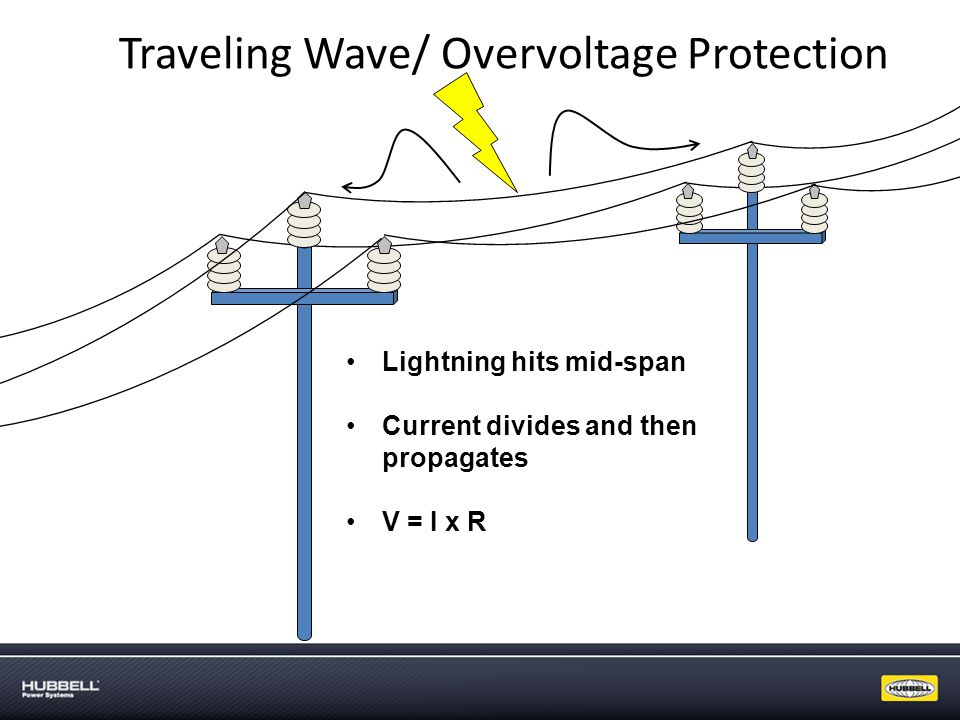 Traveling Wave/ Overvoltage Protection Lightning hits mid-span Current divides and then propagates V = I x R