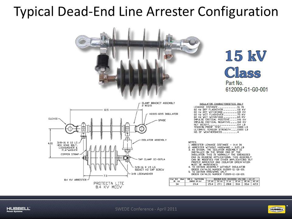® Typical Dead-End Line Arrester Configuration SWEDE Conference - April 2011