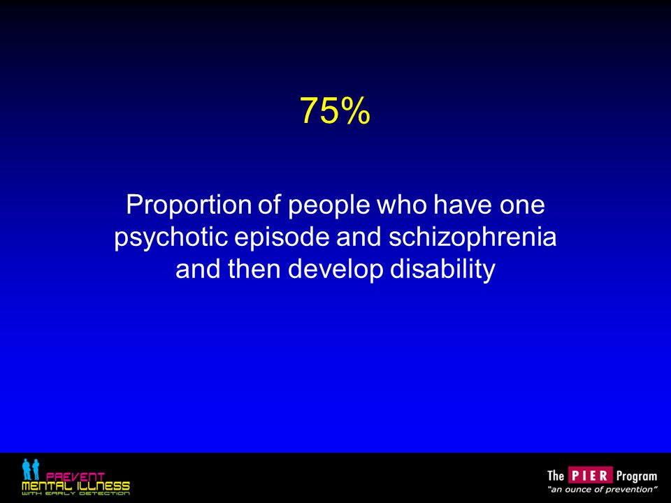 75% Proportion of people who have one psychotic episode and schizophrenia and then develop disability