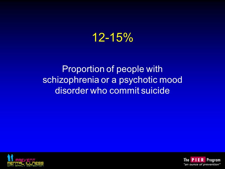12-15% Proportion of people with schizophrenia or a psychotic mood disorder who commit suicide