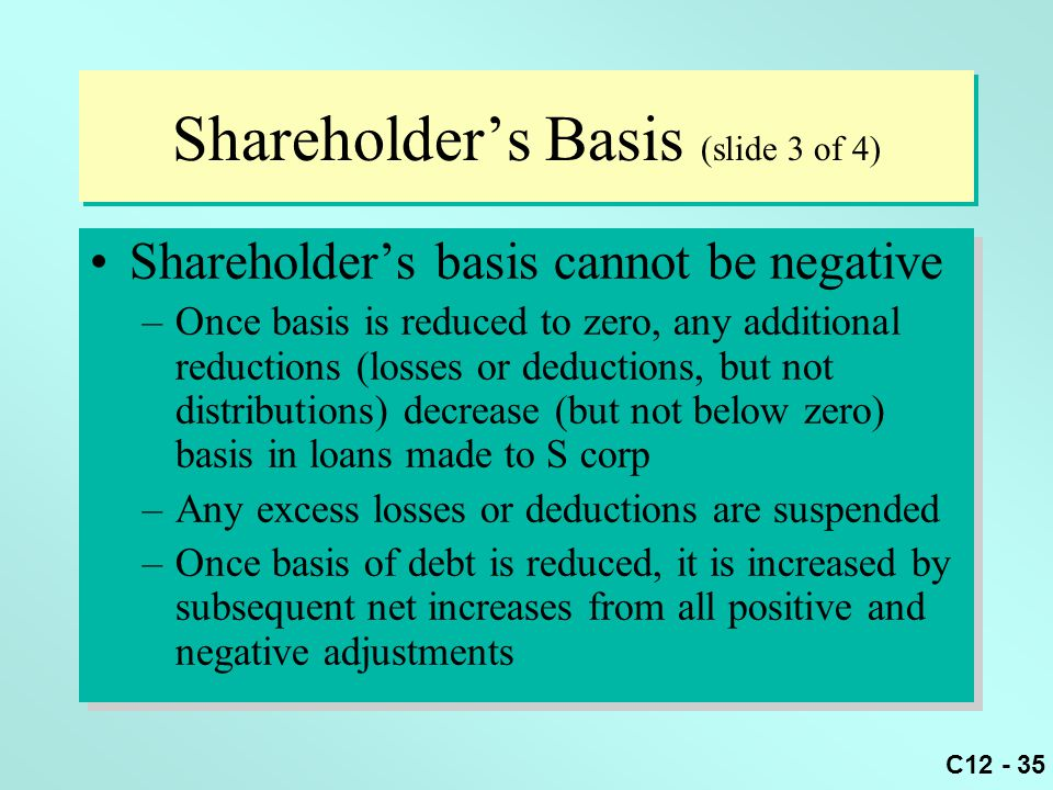 C12 - 35 Shareholder's Basis (slide 3 of 4) Shareholder's basis cannot be negative –Once basis is reduced to zero, any additional reductions (losses or deductions, but not distributions) decrease (but not below zero) basis in loans made to S corp –Any excess losses or deductions are suspended –Once basis of debt is reduced, it is increased by subsequent net increases from all positive and negative adjustments Shareholder's basis cannot be negative –Once basis is reduced to zero, any additional reductions (losses or deductions, but not distributions) decrease (but not below zero) basis in loans made to S corp –Any excess losses or deductions are suspended –Once basis of debt is reduced, it is increased by subsequent net increases from all positive and negative adjustments
