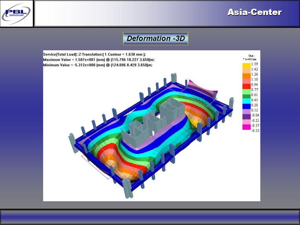 Products & R&DCertificationConclusionFactoryExport OutreachPBL Export VisionAsia-Center Deformation -3D