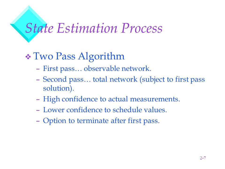 2-18 V Fully Coupled Power Flow v Newton's Method –Objective is to minimize mismatch.