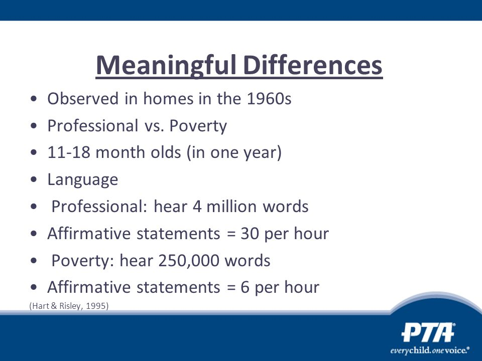 Meaningful Differences Observed in homes in the 1960s Professional vs. Poverty 11-18 month olds (in one year) Language Professional: hear 4 million wo