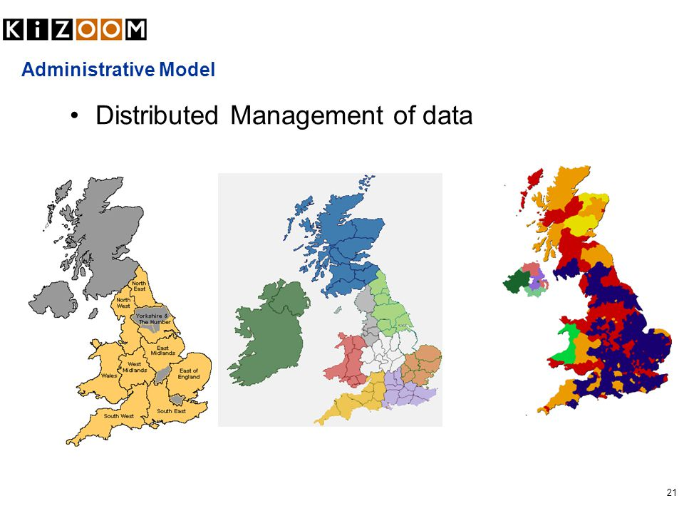 21 Administrative Model Distributed Management of data