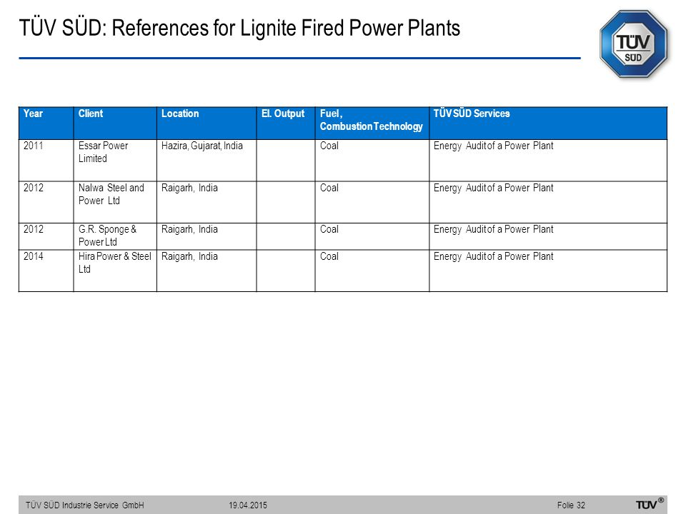 TÜV SÜD: References for Lignite Fired Power Plants TÜV SÜD Industrie Service GmbHFolie 32 19.04.2015 YearClientLocationEl. OutputFuel, Combustion Tech
