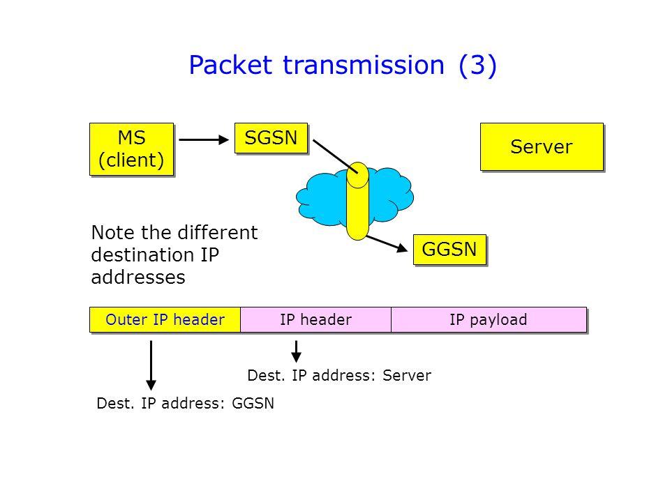 Packet transmission (3) MS (client) GGSN SGSN Outer IP header IP header IP payload Dest.