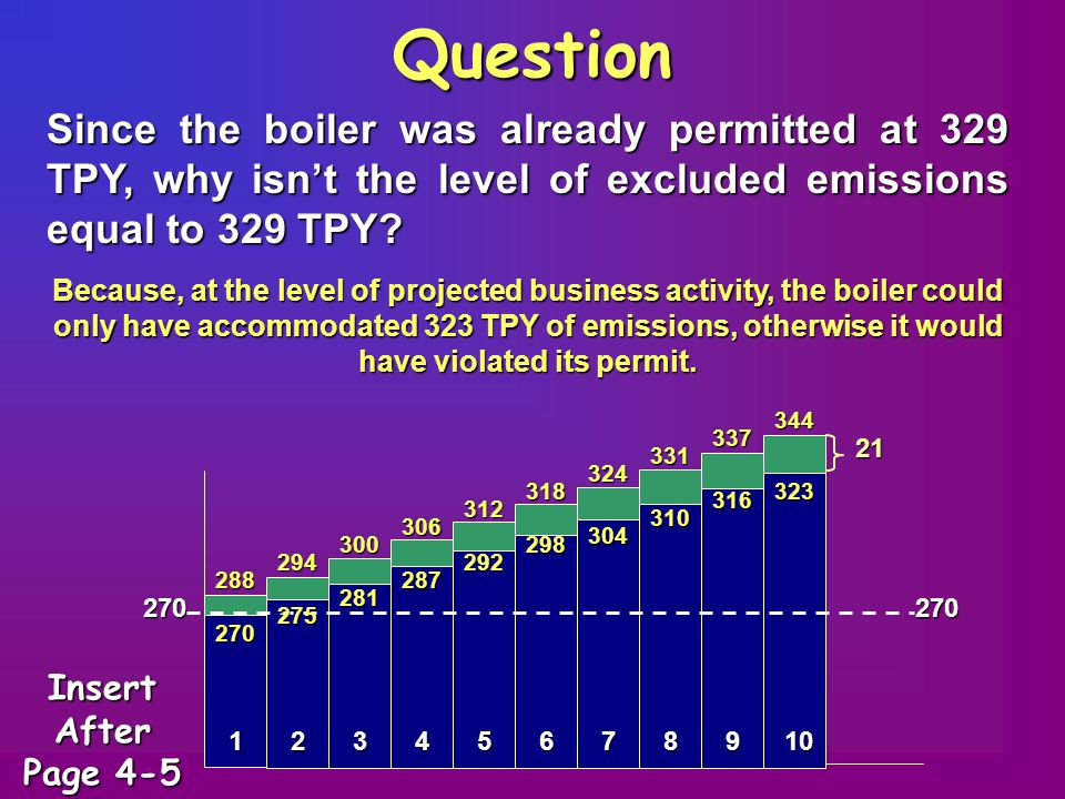 Question Since the boiler was already permitted at 329 TPY, why isn't the level of excluded emissions equal to 329 TPY? 270270 288 294 300 306 312 318