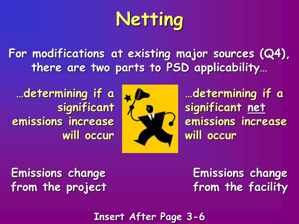 Netting For modifications at existing major sources (Q4), there are two parts to PSD applicability… …determining if a significant emissions increase will occur …determining if a significant net emissions increase will occur Emissions change from the project Emissions change from the facility Insert After Page 3-6