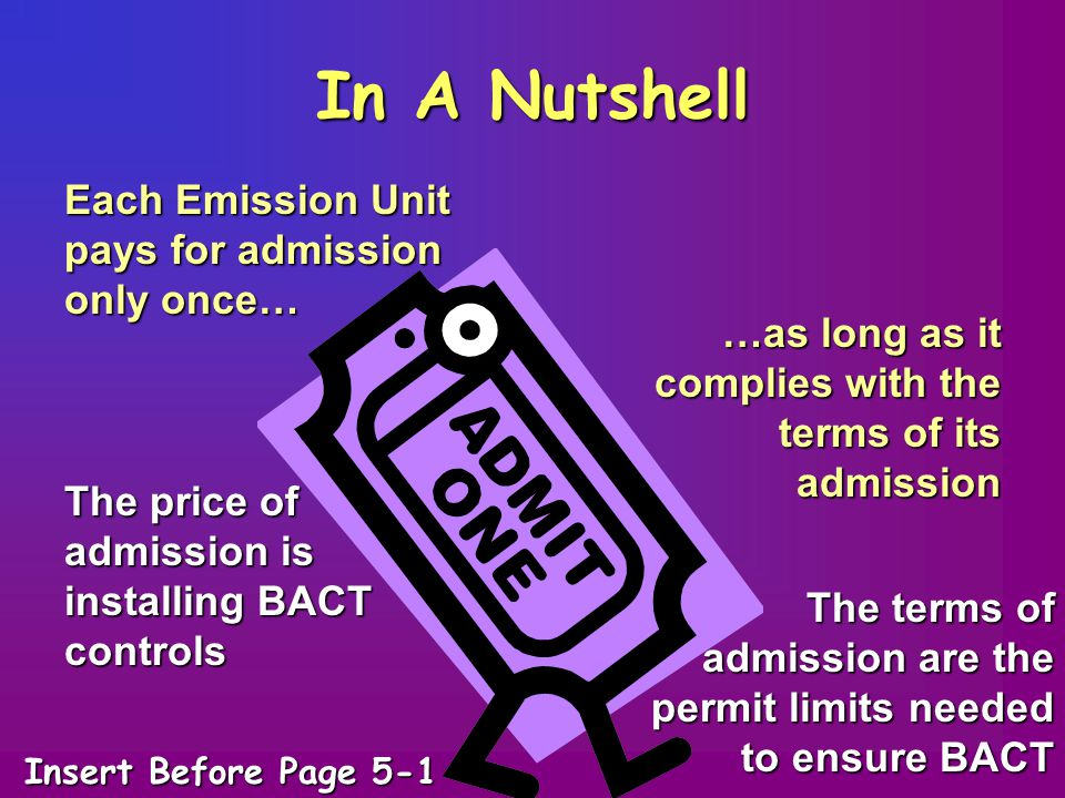 In A Nutshell Each Emission Unit pays for admission only once… …as long as it complies with the terms of its admission The price of admission is installing BACT controls The terms of admission are the permit limits needed to ensure BACT Insert Before Page 5-1